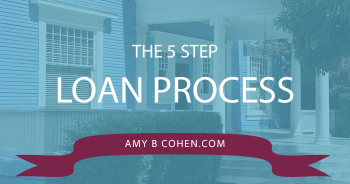 the 5 step loan process